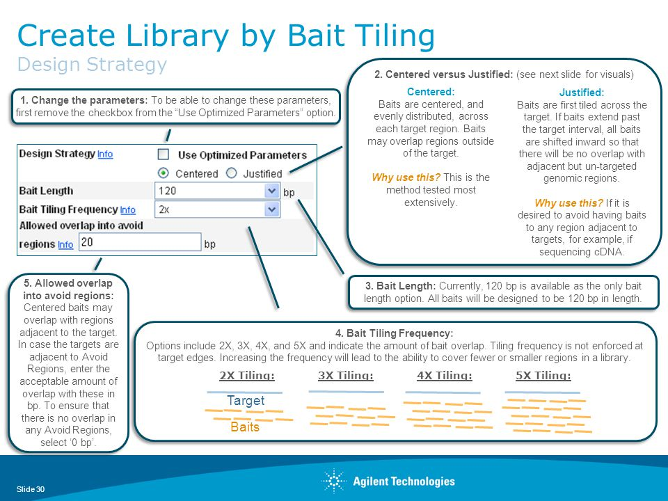 Create Library by Bait Tiling Design Strategy