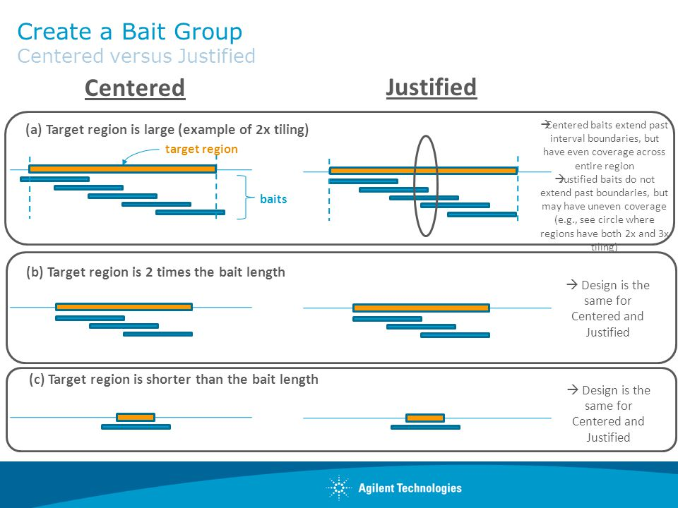 Create a Bait Group Centered versus Justified