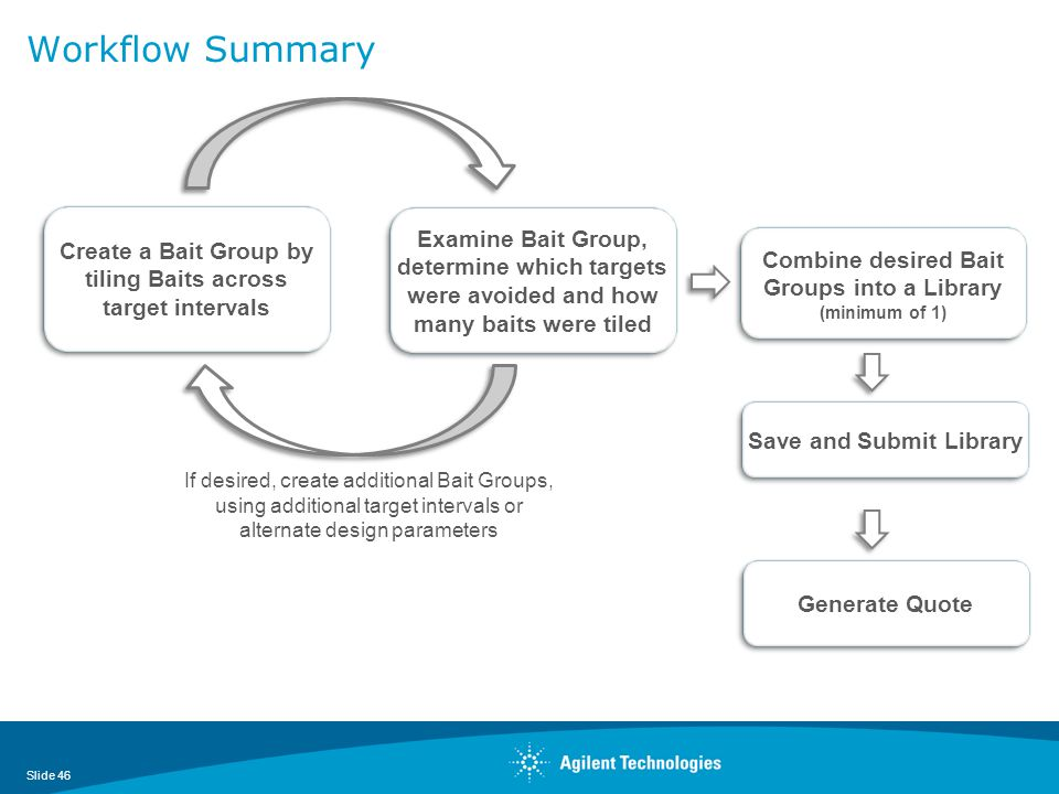 Workflow Summary Create a Bait Group by tiling Baits across target intervals.