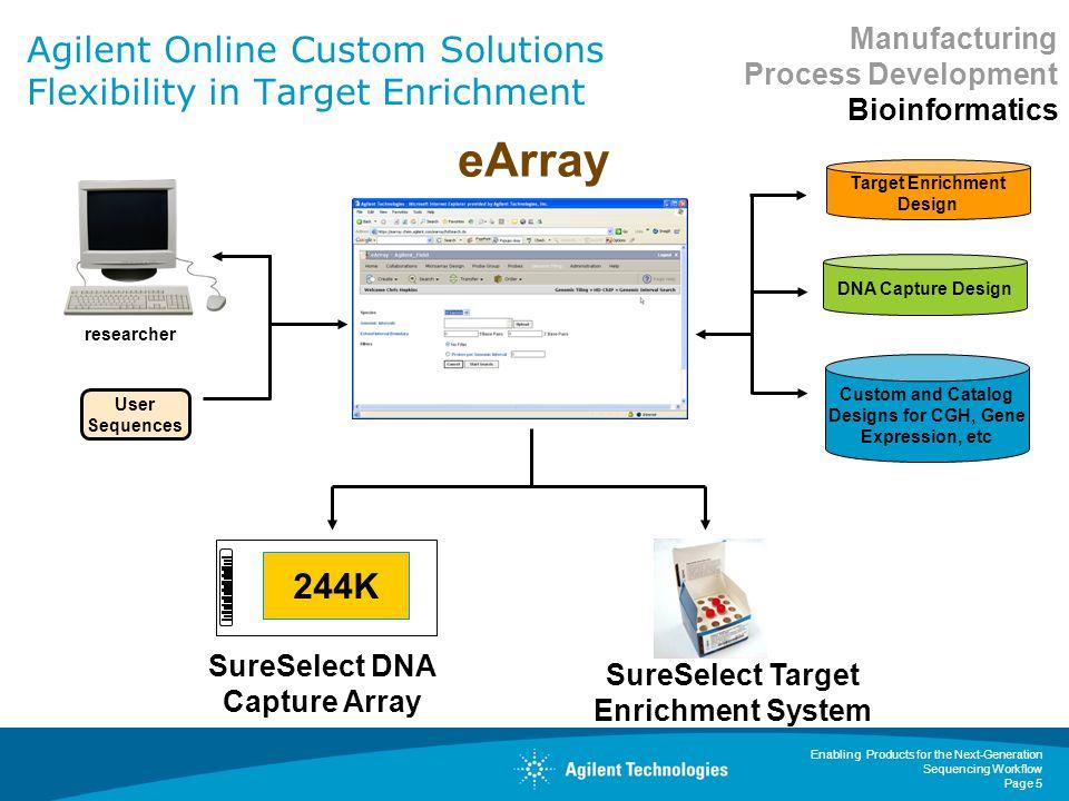 Agilent Online Custom Solutions Flexibility in Target Enrichment