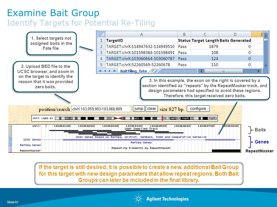 Examine Bait Group Identify Targets for Potential Re-Tiling