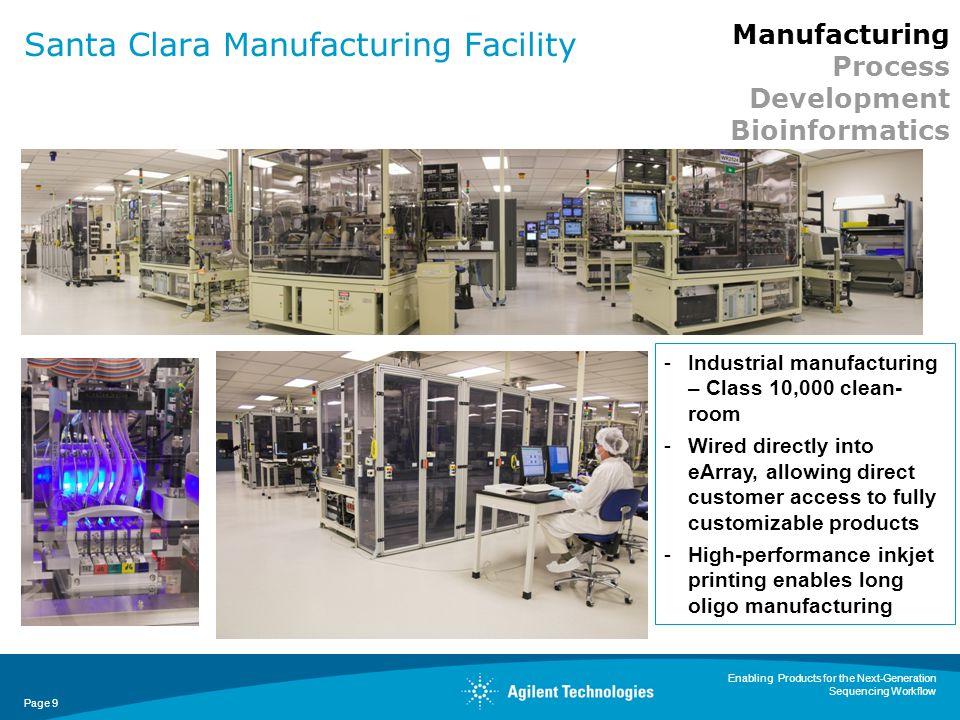 Santa Clara Manufacturing Facility