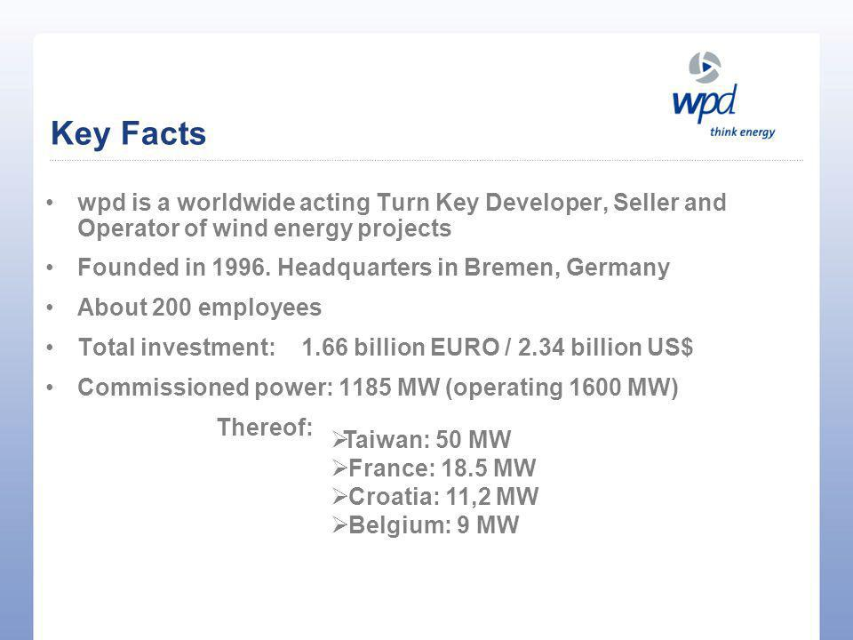 Key Facts wpd is a worldwide acting Turn Key Developer, Seller and Operator of wind energy projects.