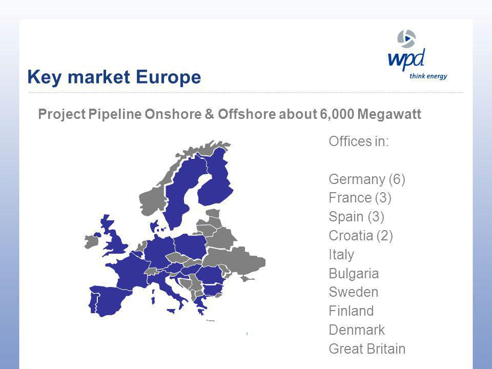 Key market Europe Project Pipeline Onshore & Offshore about 6,000 Megawatt. Offices in: Germany (6)