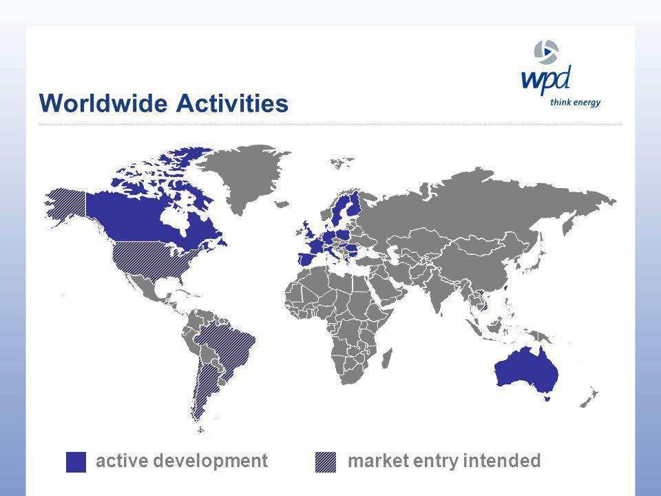 Worldwide Activities active development market entry intended