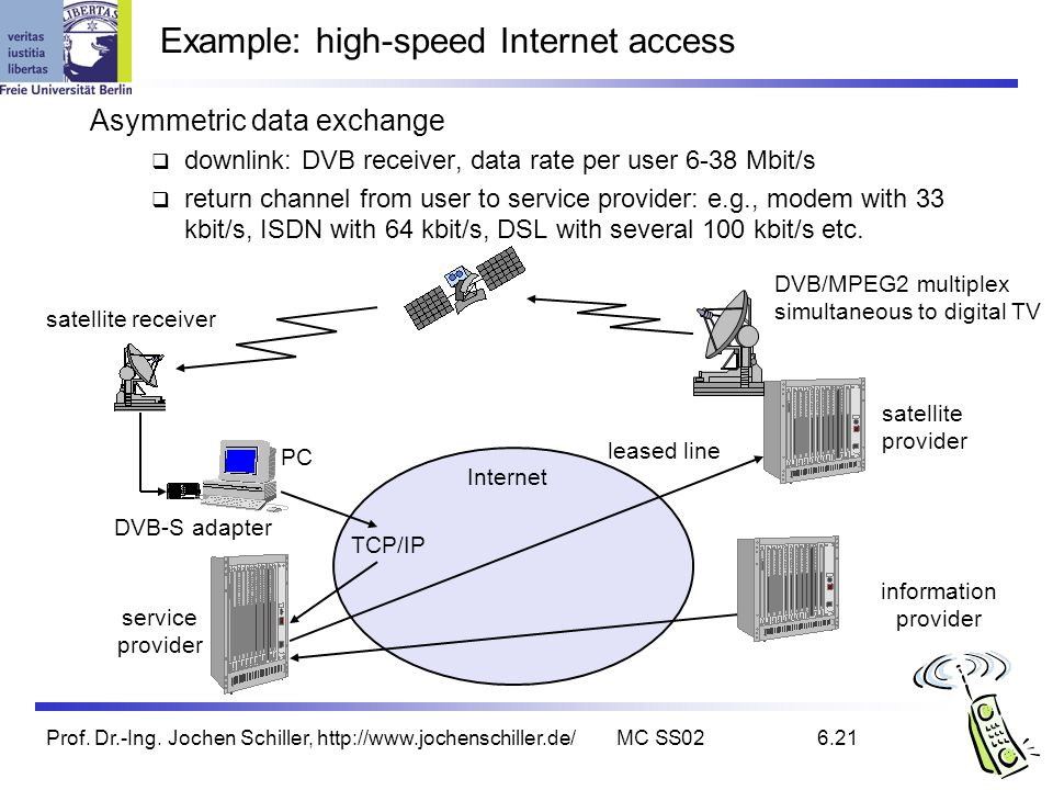 Example: high-speed Internet access
