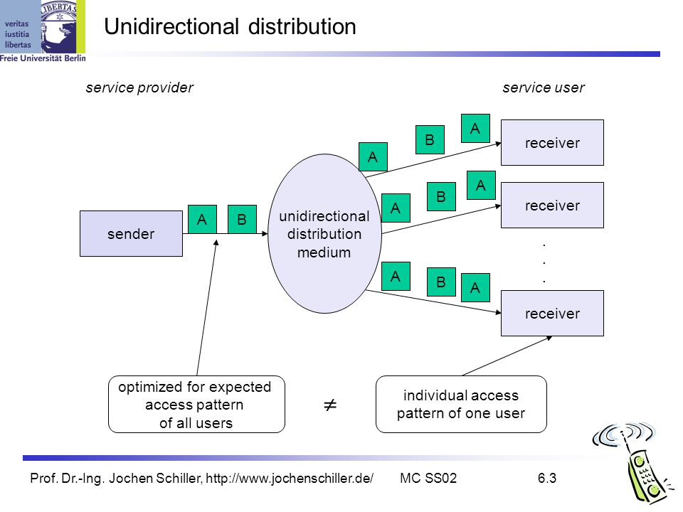 Unidirectional distribution