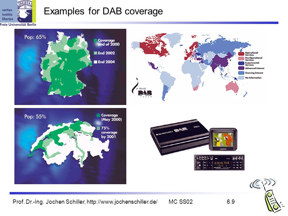Examples for DAB coverage