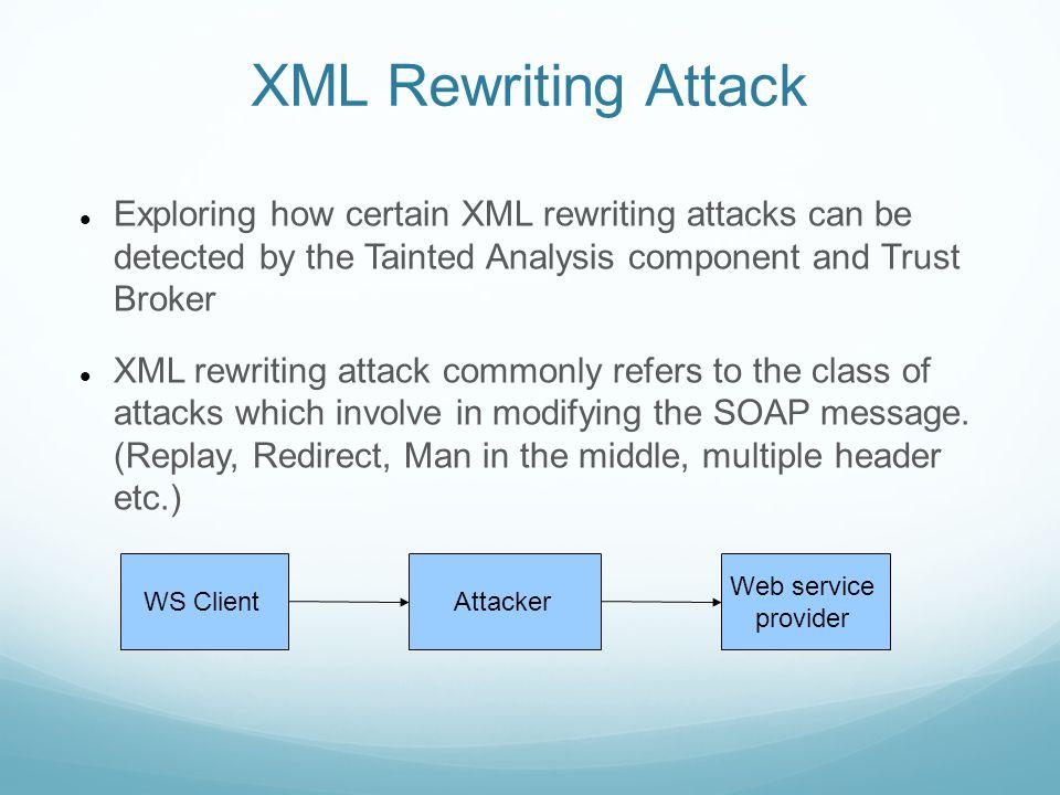 XML Rewriting Attack-Cont.