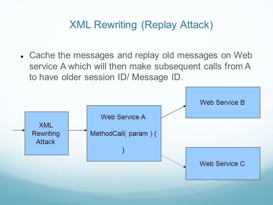 XML Rewriting Attack Generation