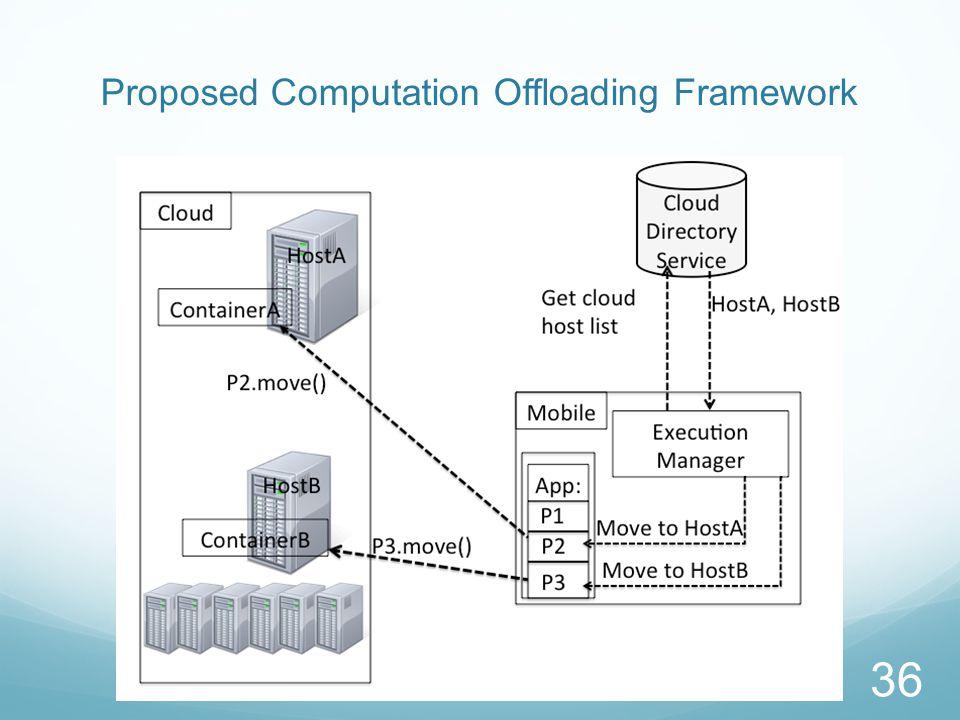 Proposed Framework Components
