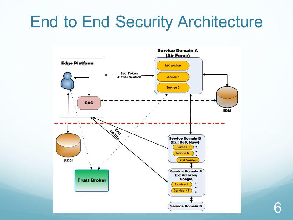 End to End Security Architecture-Description