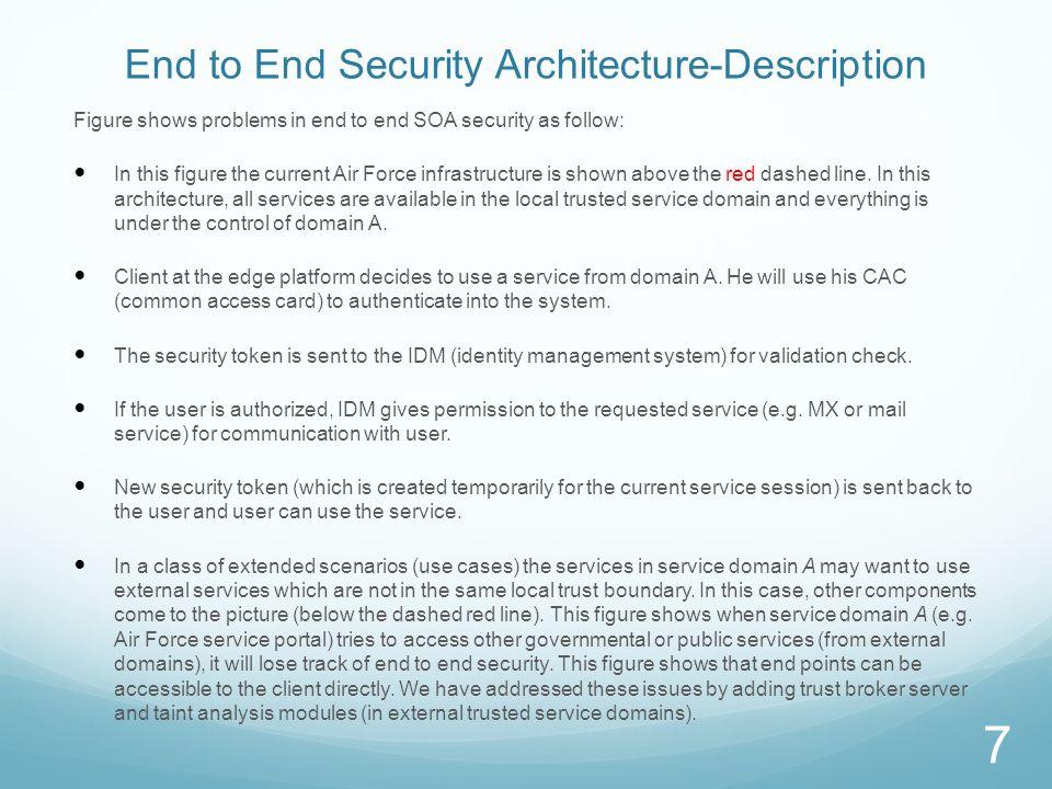 System Architecture and SOA Baseline Scenario