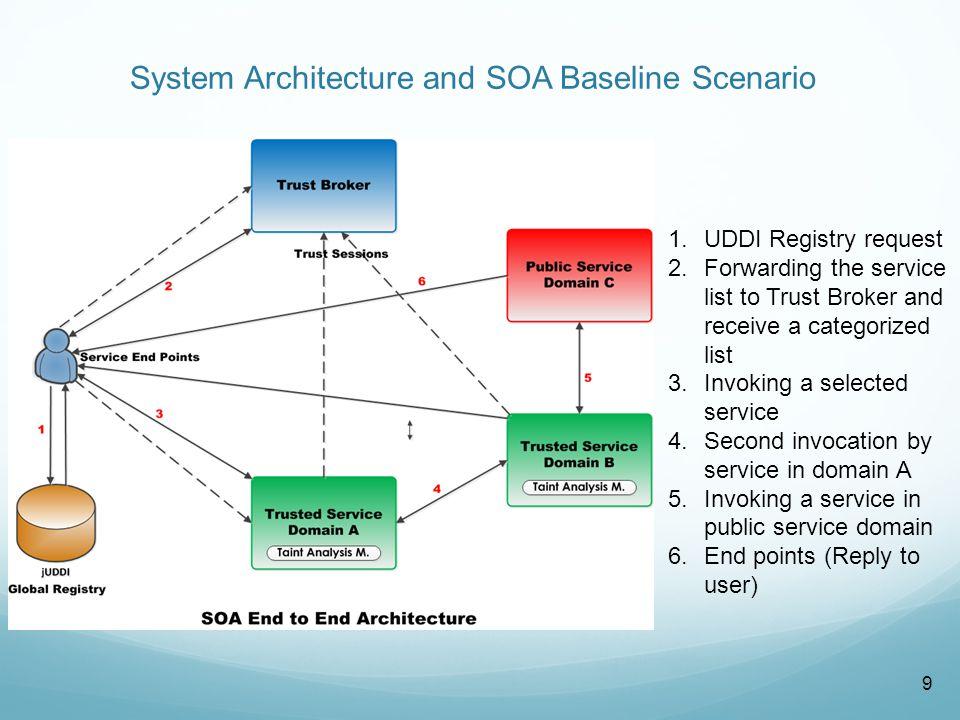 Baseline Scenario Details
