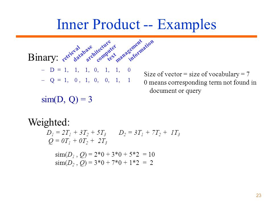 Inner Product -- Examples
