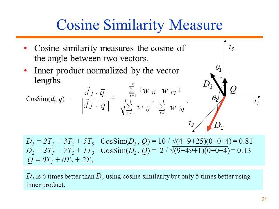 Cosine Similarity Measure