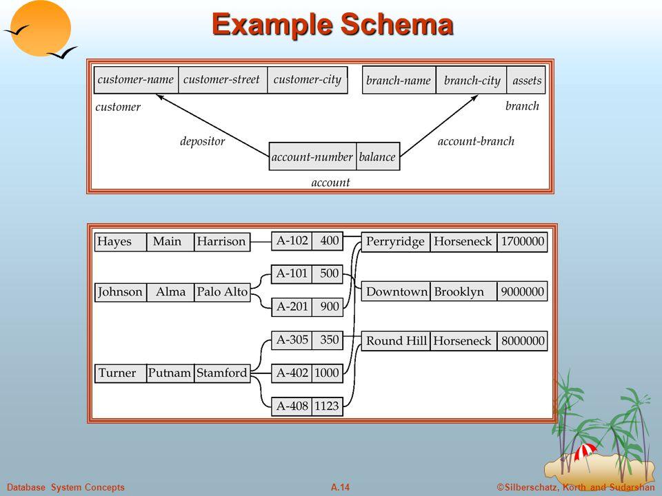 Example Schema