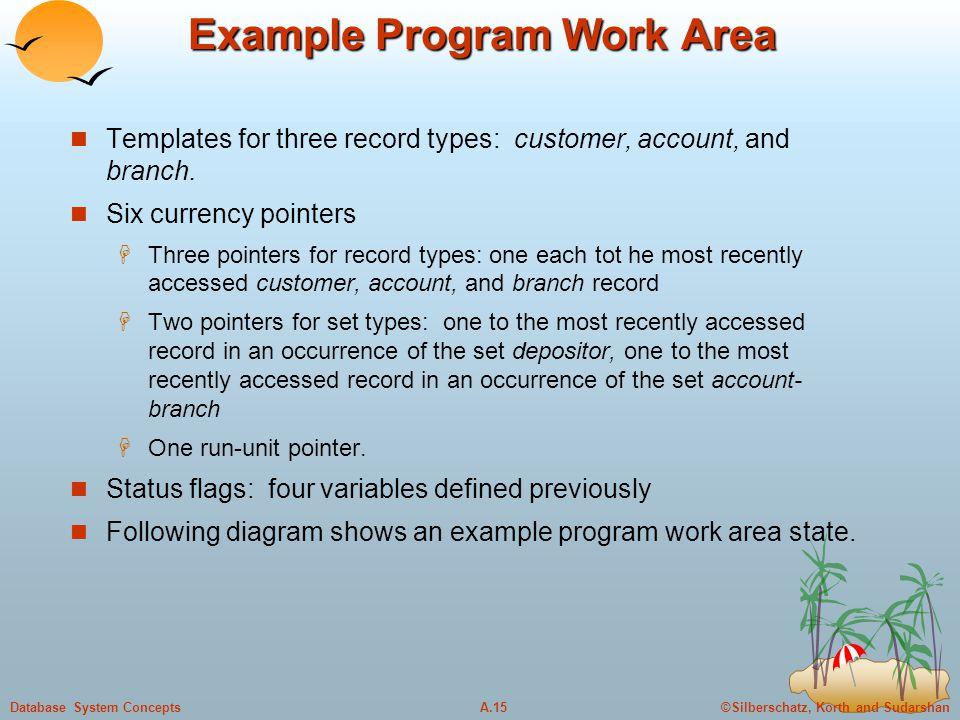 Example Program Work Area