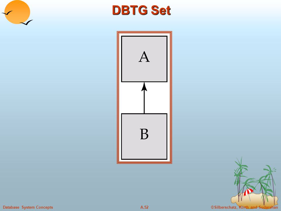 DBTG Set