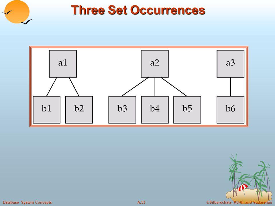 Three Set Occurrences