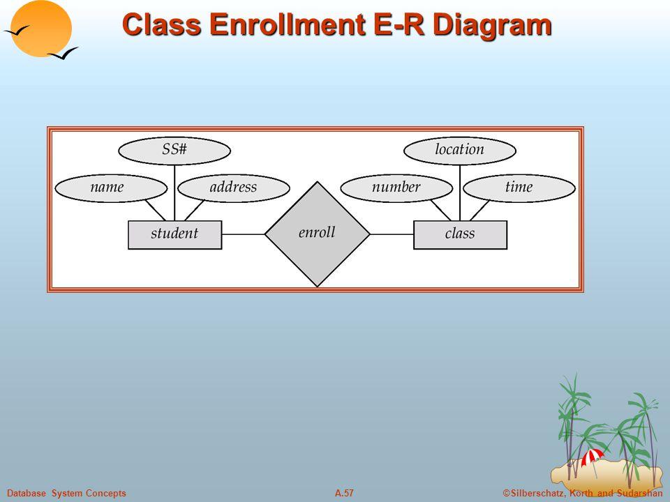 Class Enrollment E-R Diagram