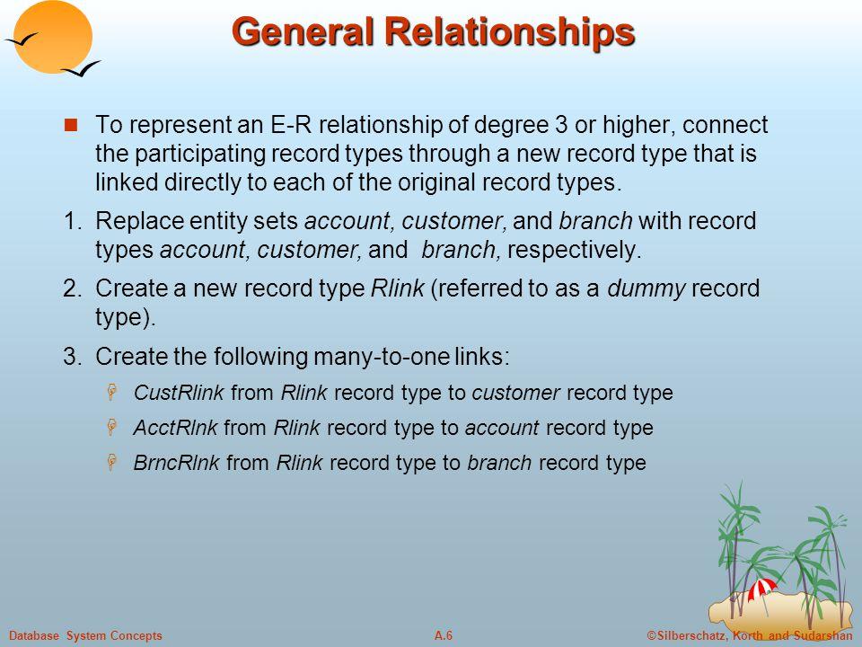 General Relationships