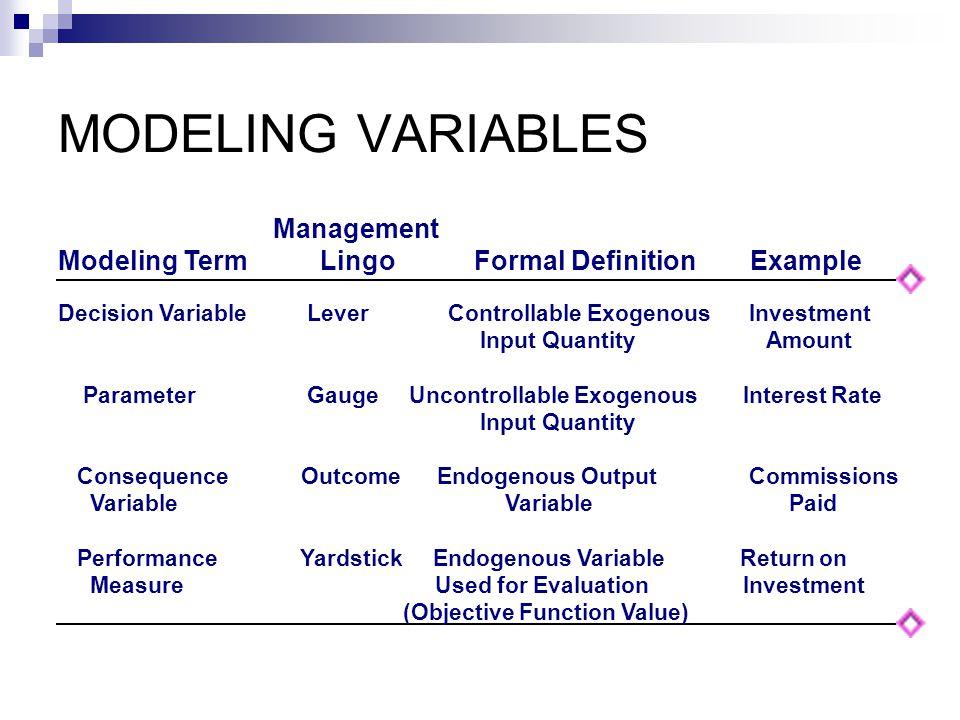 MODELING VARIABLES Management Lingo Modeling Term Formal Definition