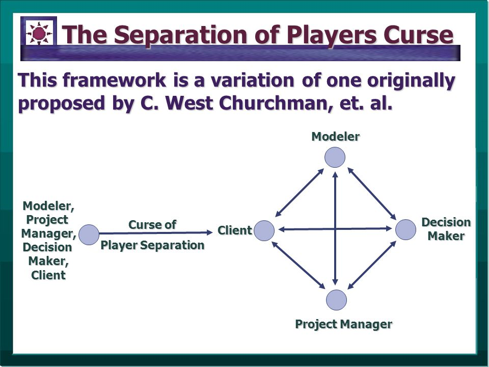 The Separation of Players Curse
