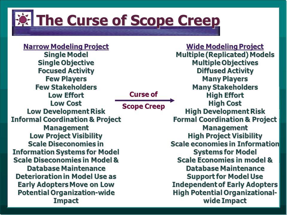 The Curse of Scope Creep