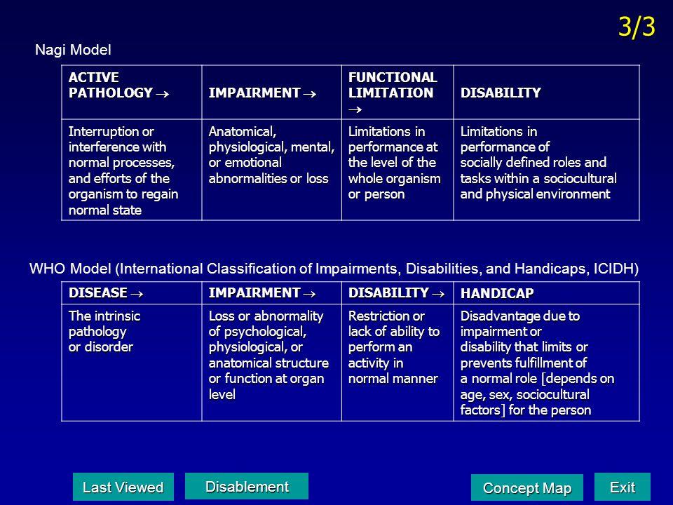 3/3 Nagi Model. ACTIVE. PATHOLOGY  IMPAIRMENT  FUNCTIONAL. LIMITATION  DISABILITY. Interruption or.