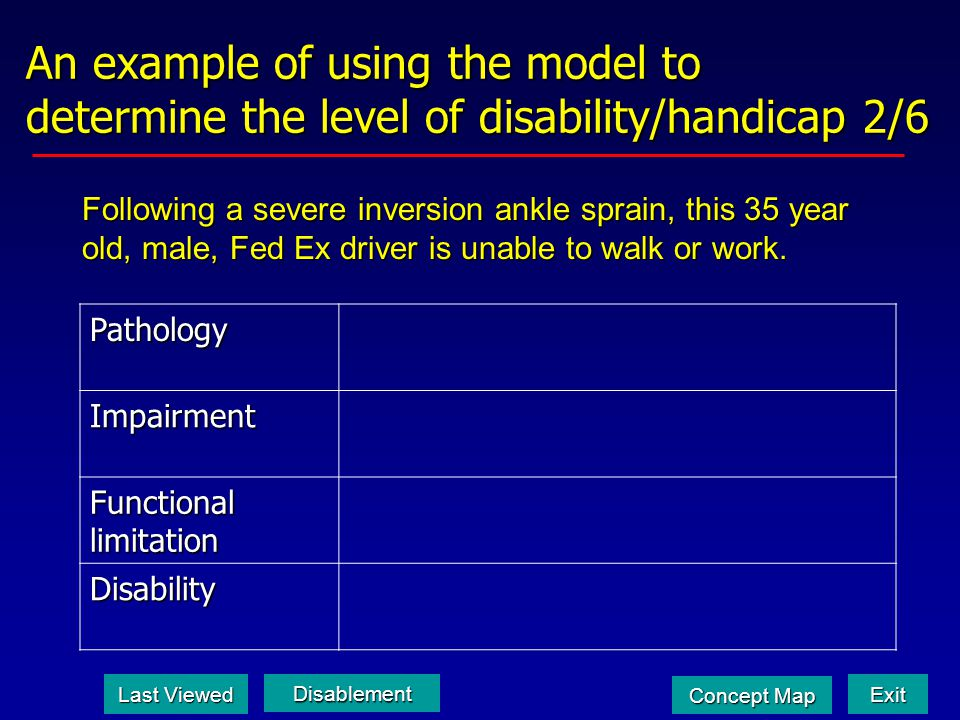 An example of using the model to determine the level of disability/handicap 2/6