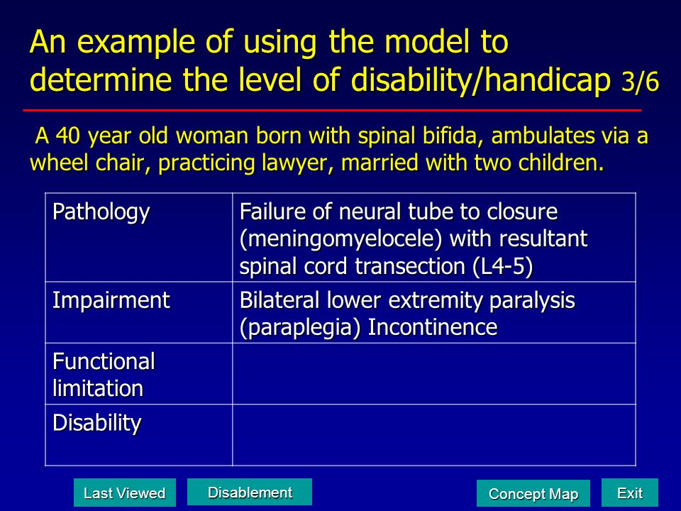 An example of using the model to determine the level of disability/handicap 3/6 A 40 year old woman born with spinal bifida, ambulates via a wheel chair, practicing lawyer, married with two children.