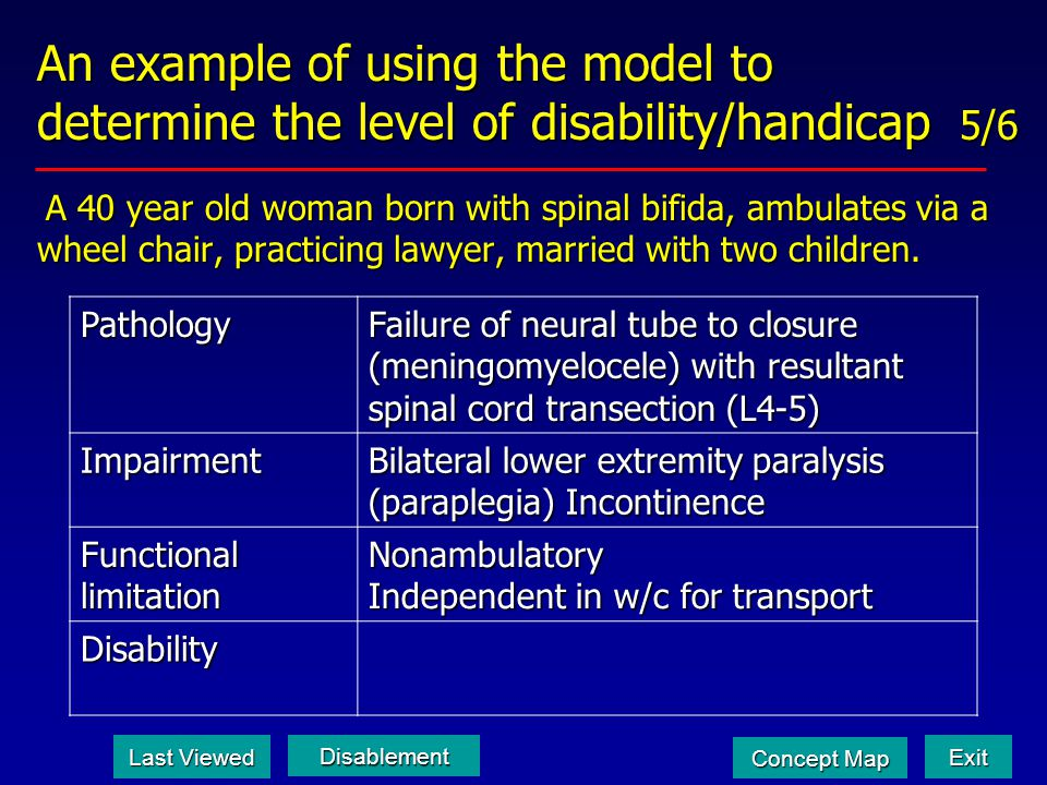 An example of using the model to determine the level of disability/handicap 5/6 A 40 year old woman born with spinal bifida, ambulates via a wheel chair, practicing lawyer, married with two children.