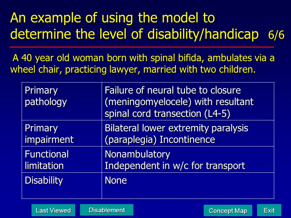 An example of using the model to determine the level of disability/handicap 6/6 A 40 year old woman born with spinal bifida, ambulates via a wheel chair, practicing lawyer, married with two children.