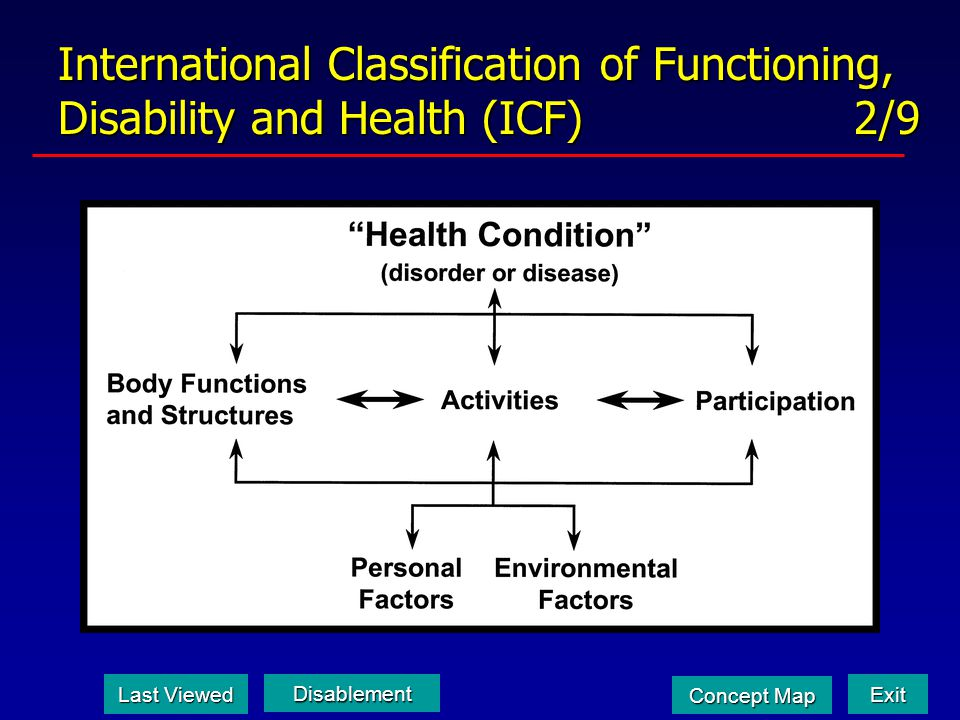 International Classification of Functioning, Disability and Health (ICF) 2/9