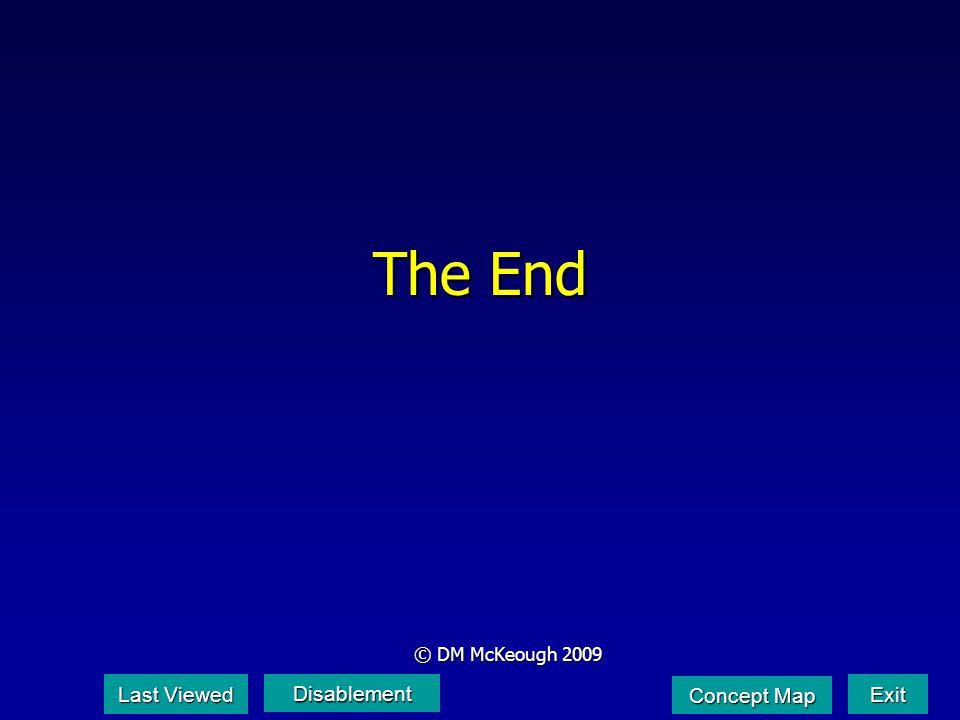 The End © DM McKeough 2009 Last Viewed Disablement Concept Map Exit