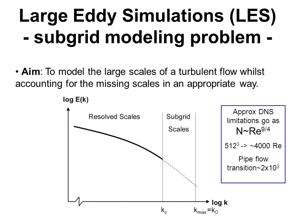 Large Eddy Simulations (LES) - subgrid modeling problem -