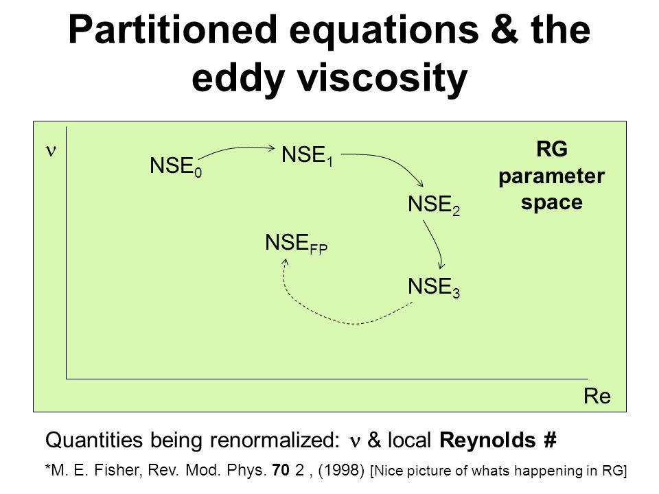 Partitioned equations & the eddy viscosity