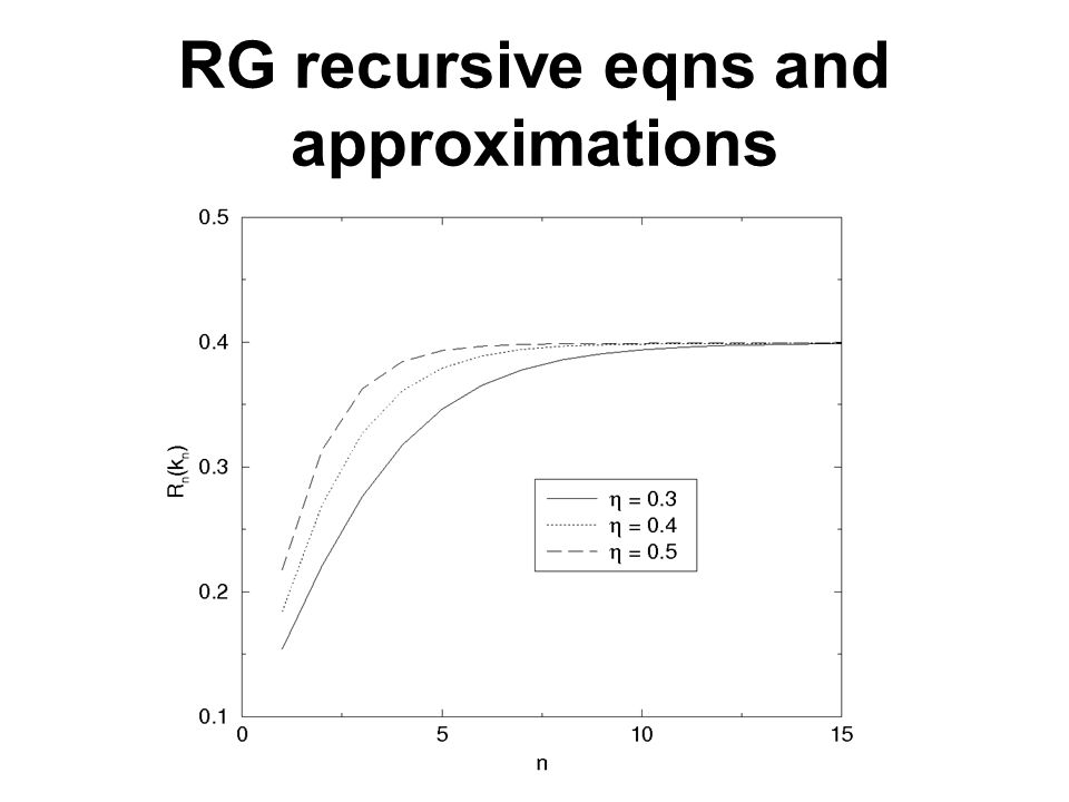 RG recursive eqns and approximations