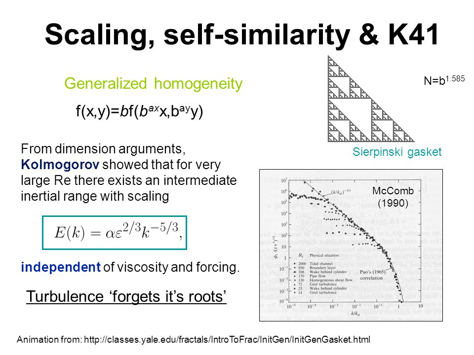 Scaling, self-similarity & K41