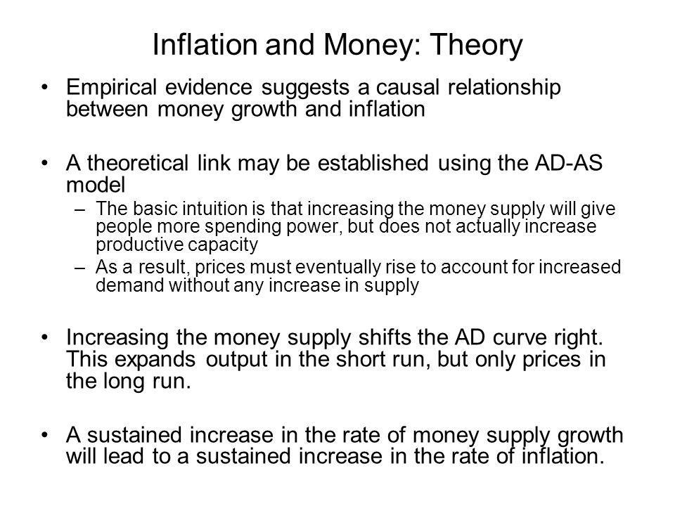 Inflation and Money: Theory