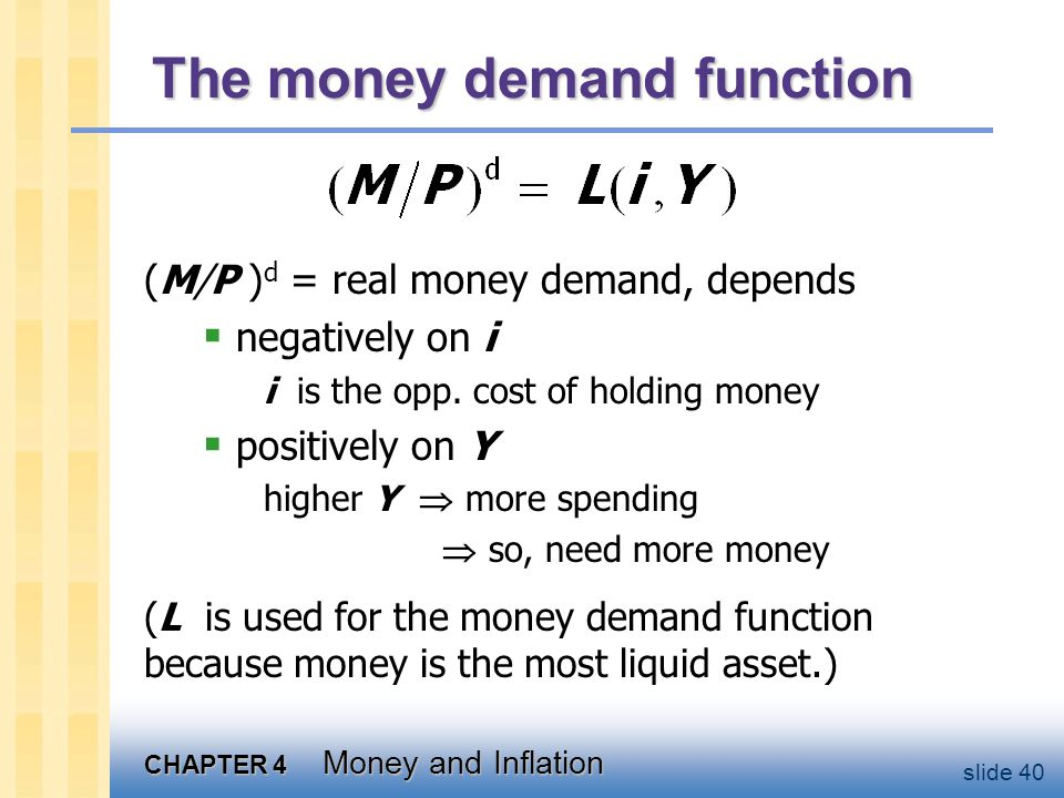 The money demand function