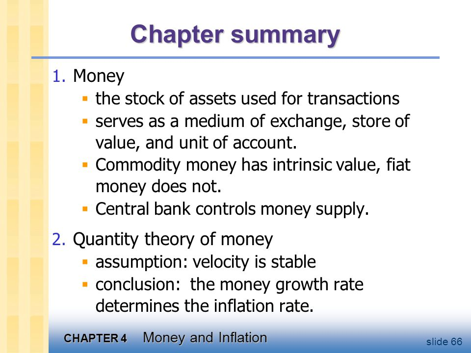 Chapter summary Nominal interest rate Money demand