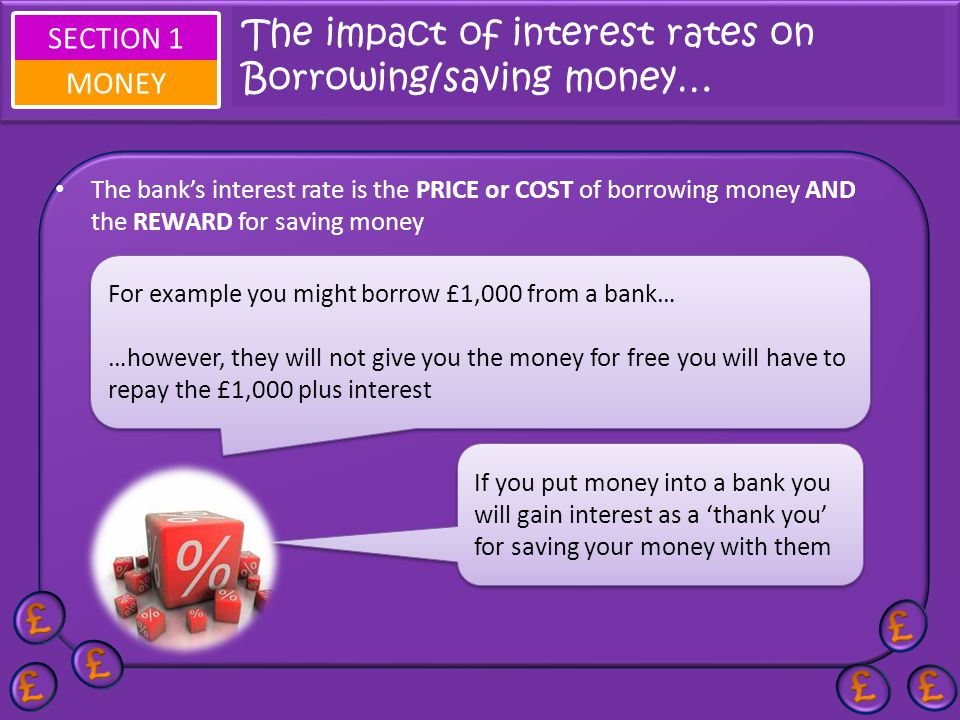 The impact of interest rates on Borrowing/saving money…