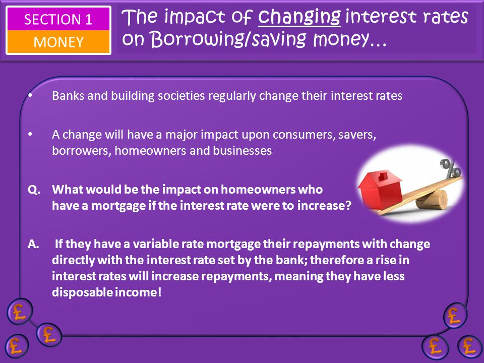 The impact of changing interest rates on Borrowing/saving money…