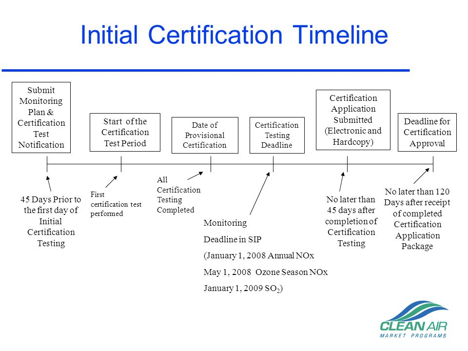 Initial Certification Timeline