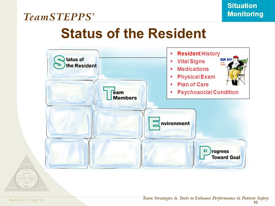 Status of the Resident Resident History Vital Signs Medications