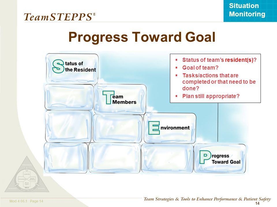 Progress Toward Goal Status of team's resident(s) Goal of team
