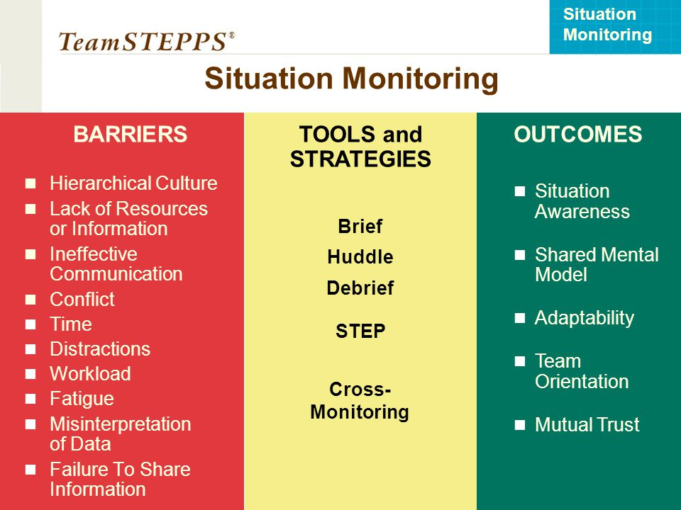 Situation Monitoring BARRIERS TOOLS and STRATEGIES OUTCOMES