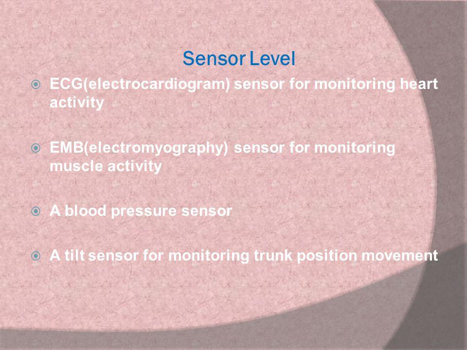 Sensor Level ECG(electrocardiogram) sensor for monitoring heart activity. EMB(electromyography) sensor for monitoring muscle activity.